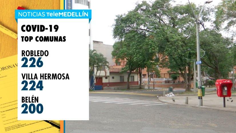 Medellín registra 3.921 casos positivos de COVID-19